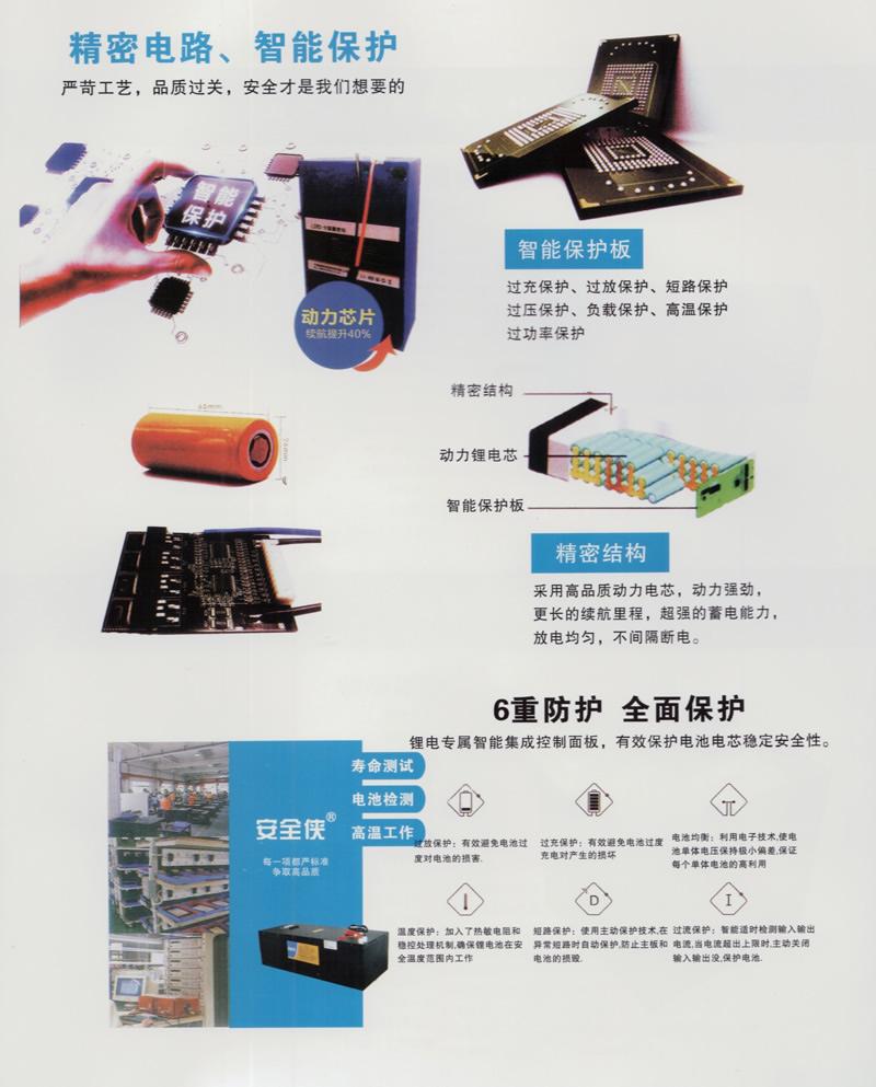 安全锂电图.jpg